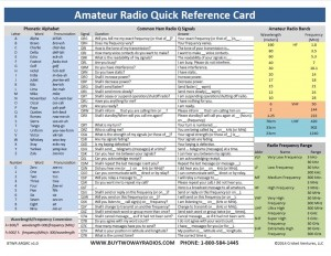 Amateur Radio Quick Reference Card